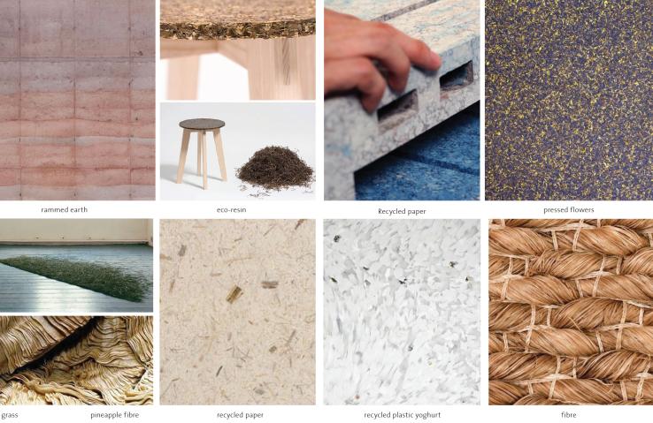 FFN_Juri_Nishi-materials